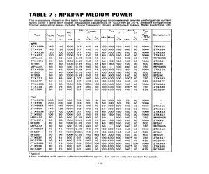 BC328PSTOA.pdf